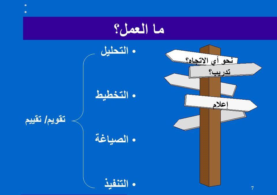 التخطيط للمشاريع تخطيط المشاريع